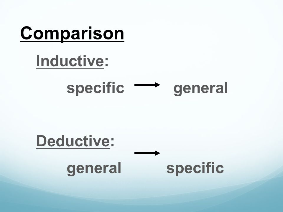 Comparison Inductive: specific general Deductive: general specific