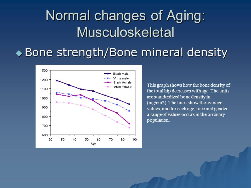 Normal changes of Aging: Musculoskeletal