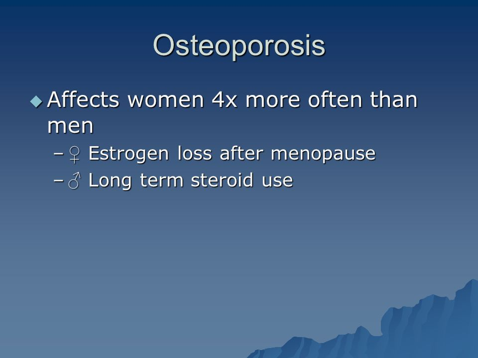 Osteoporosis Affects women 4x more often than men