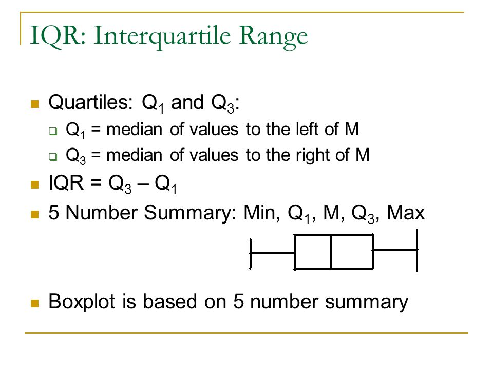 IQR: Interquartile Range