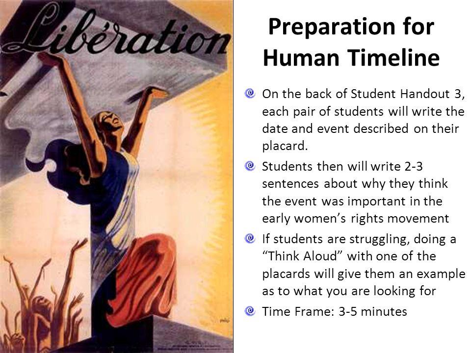 Preparation for Human Timeline