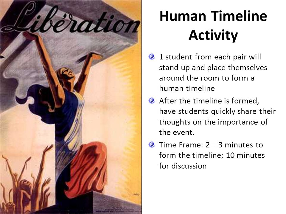 Human Timeline Activity