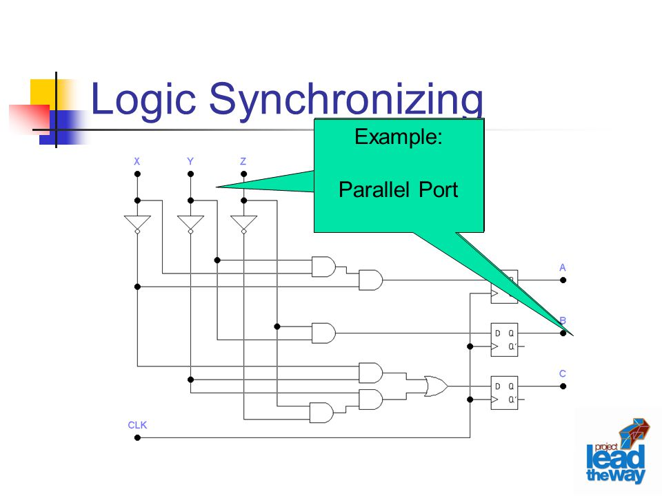 Logic Synchronizing Data enters here at different times