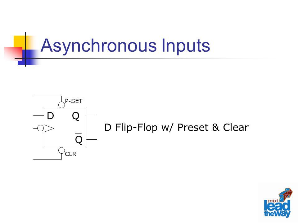 Asynchronous Inputs D Flip-Flop w/ Preset & Clear D Q Q P-SET CLR