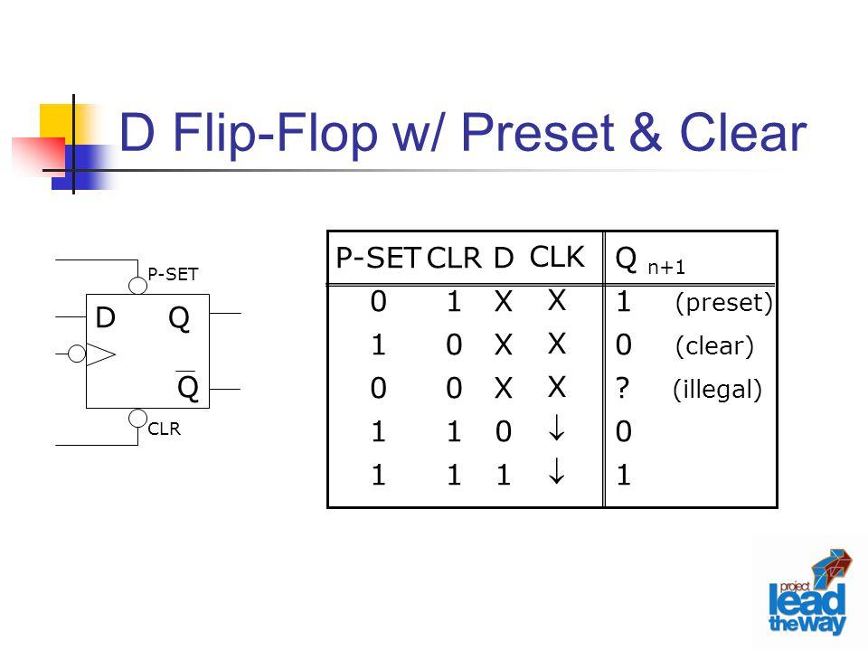 D Flip-Flop w/ Preset & Clear