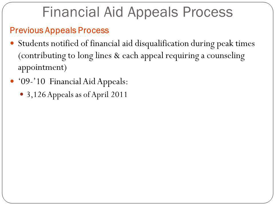 Financial Aid Appeals Process
