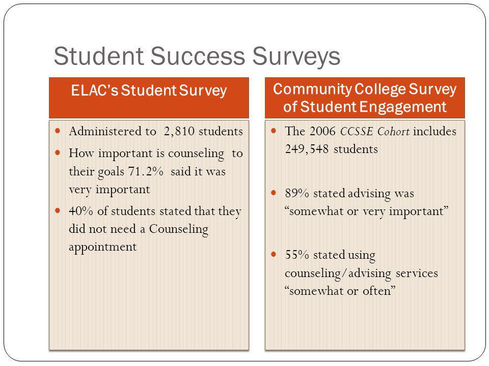 Student Success Surveys
