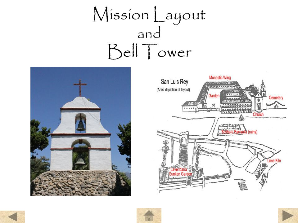 Mission Layout and Bell Tower