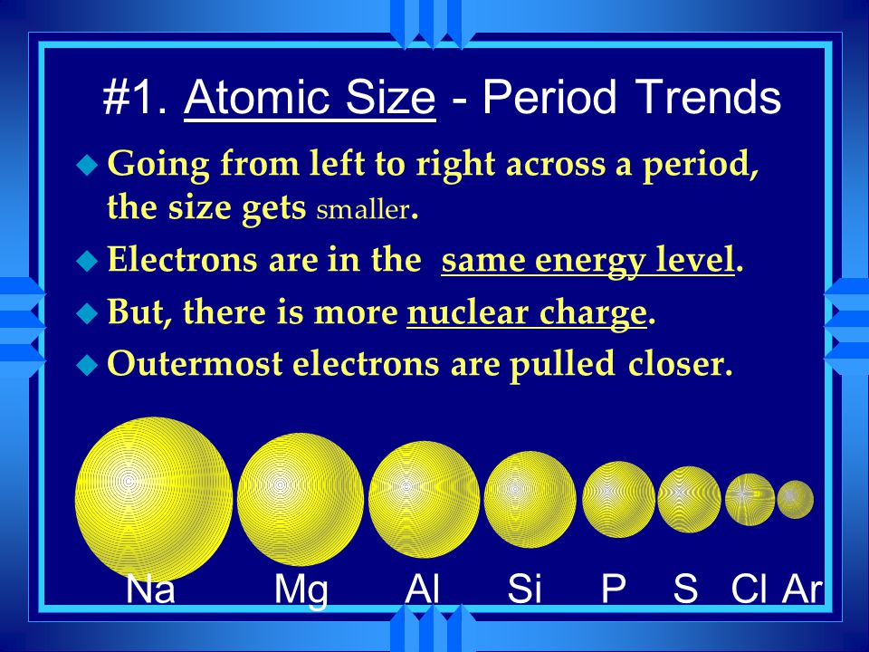 #1. Atomic Size - Period Trends