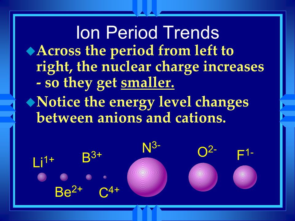 Ion Period Trends Across the period from left to right, the nuclear charge increases - so they get smaller.