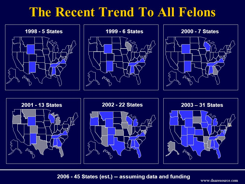 The Recent Trend To All Felons