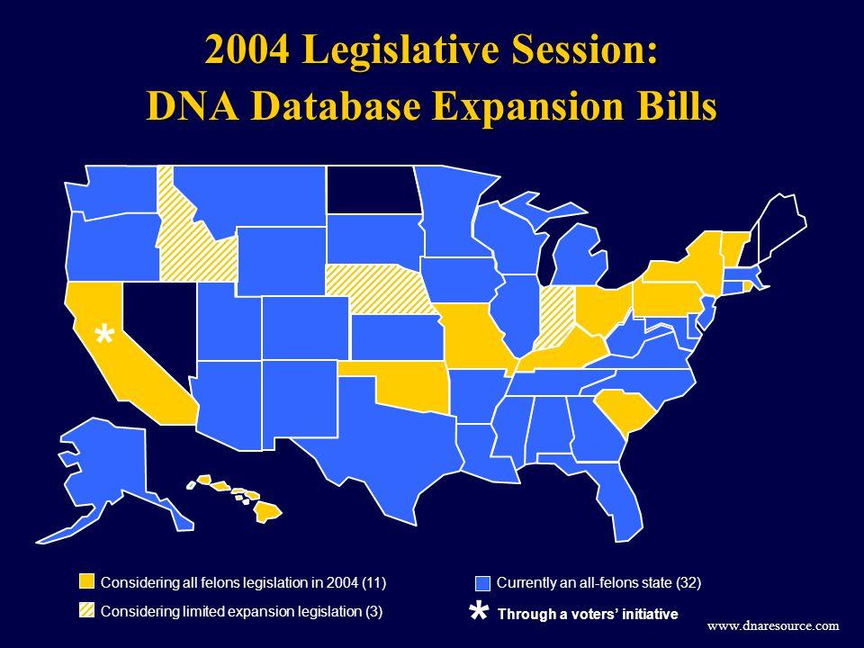 DNA Database Expansion Bills
