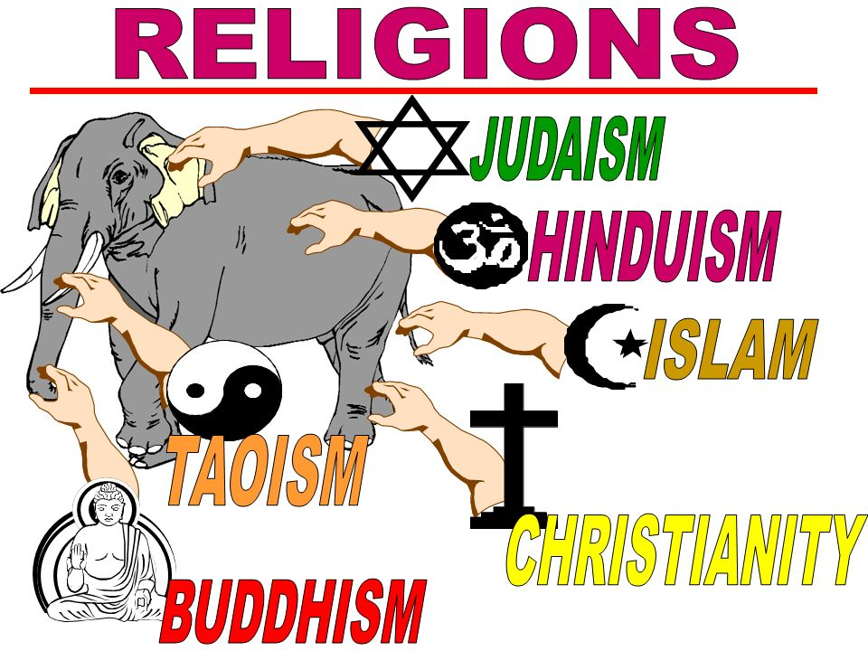 JUDAISM HINDUISM ISLAM TAOISM CHRISTIANITY BUDDHISM