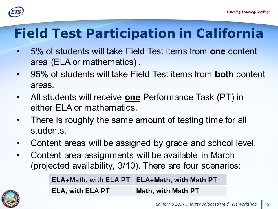 Field Test Participation in California