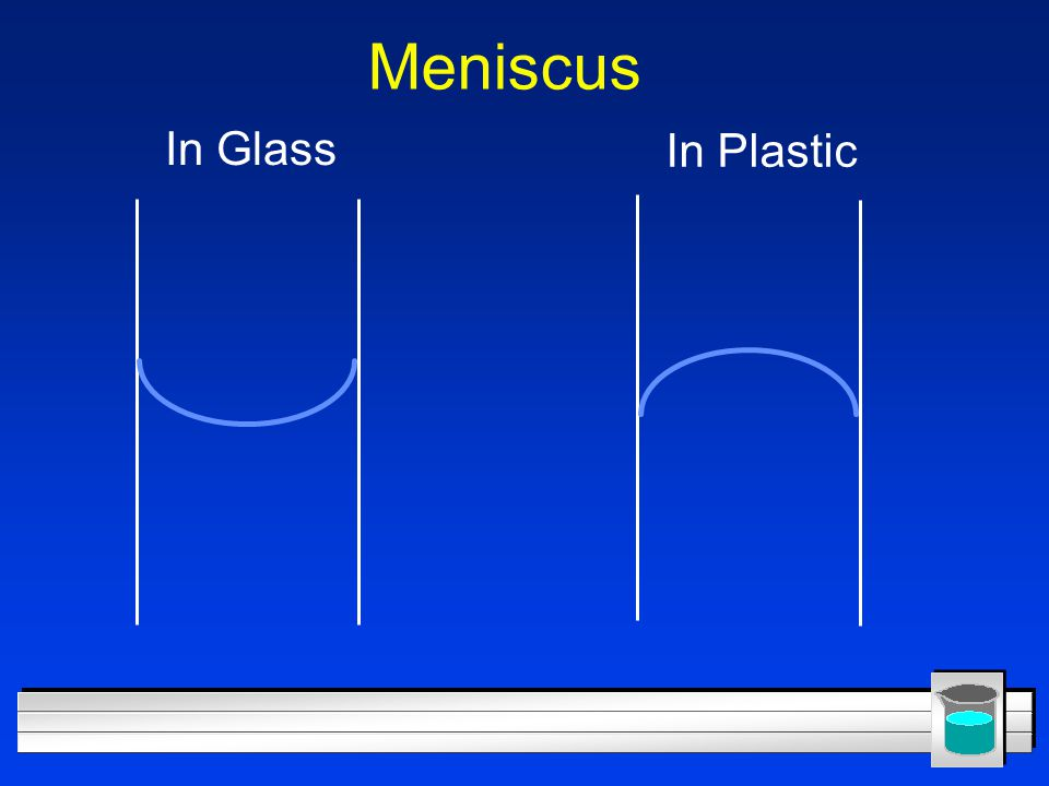 Meniscus In Glass In Plastic