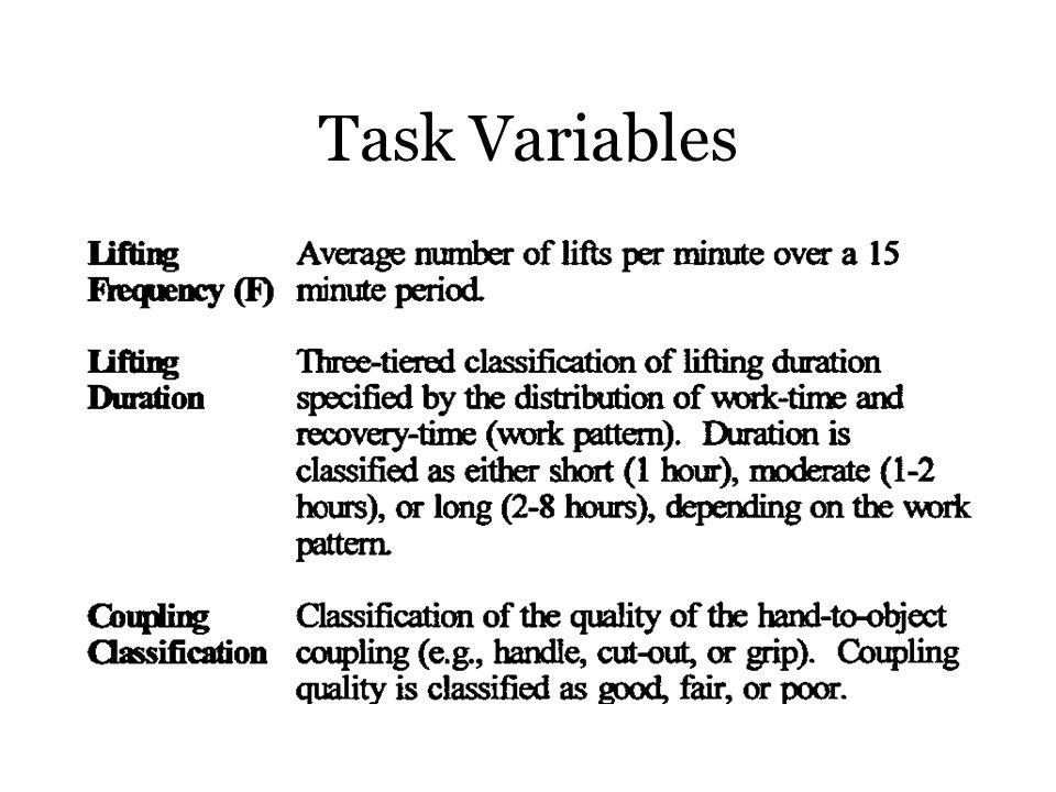 Task Variables