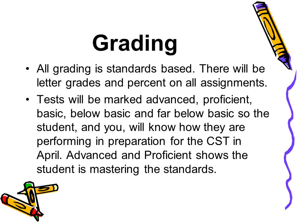 Grading All grading is standards based. There will be letter grades and percent on all assignments.