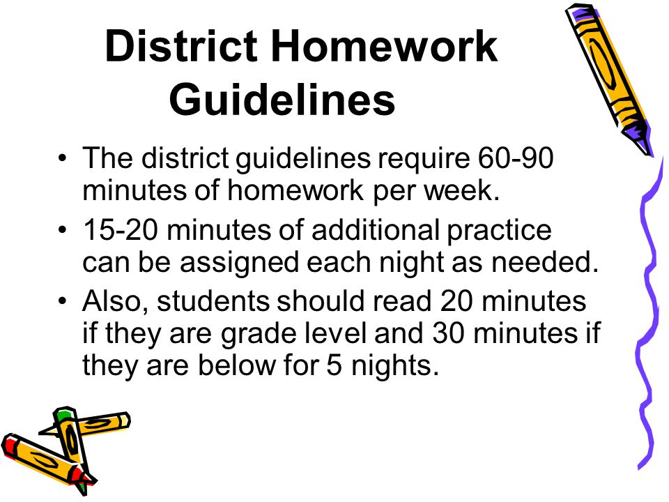 District Homework Guidelines