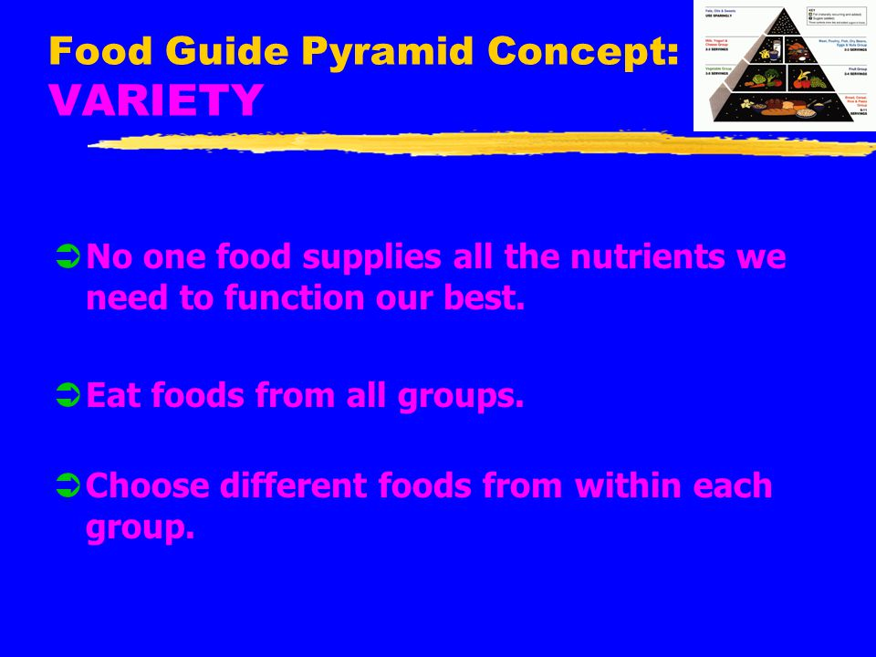 Food Guide Pyramid Concept: VARIETY