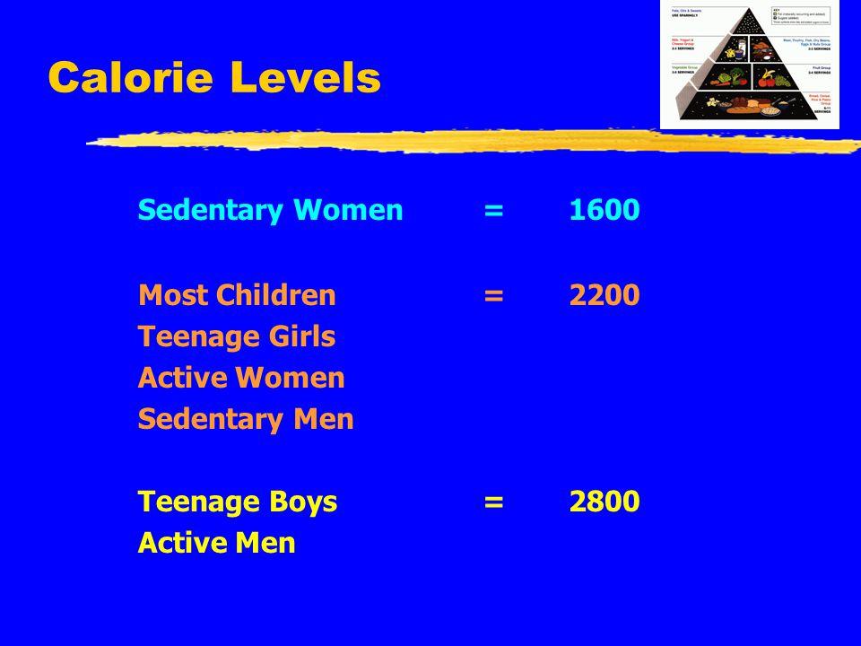 Calorie Levels Sedentary Women = 1600 Most Children = 2200