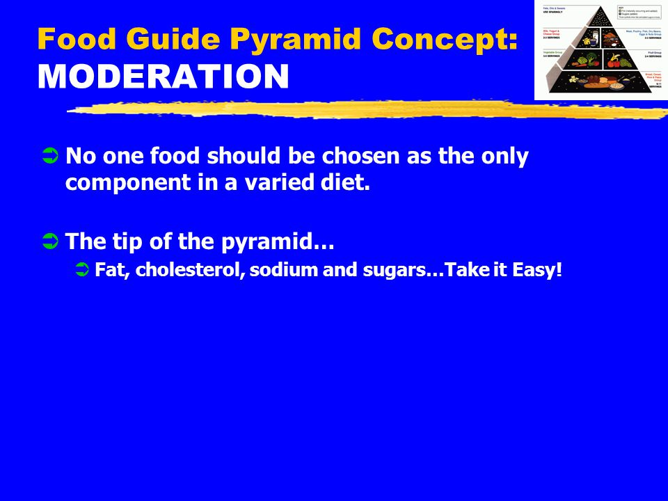 Food Guide Pyramid Concept: MODERATION