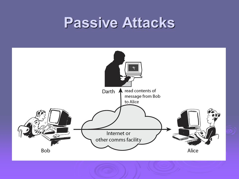 Passive Attacks Have passive attacks which attempt to learn or make use of information from the system but does not affect system resources.