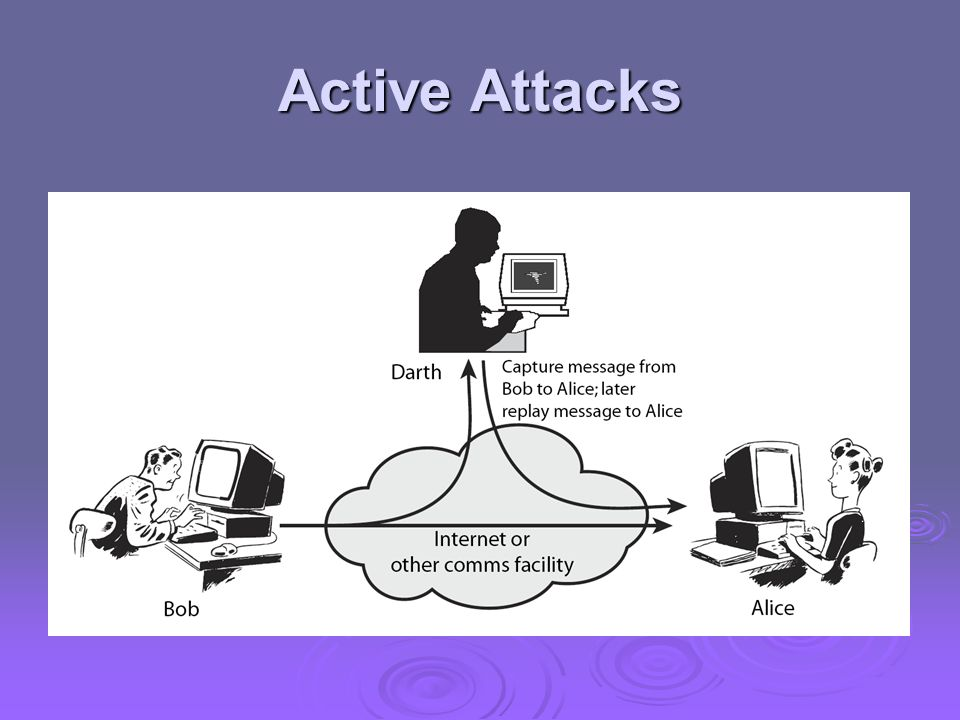 Active Attacks By modification of data stream to: