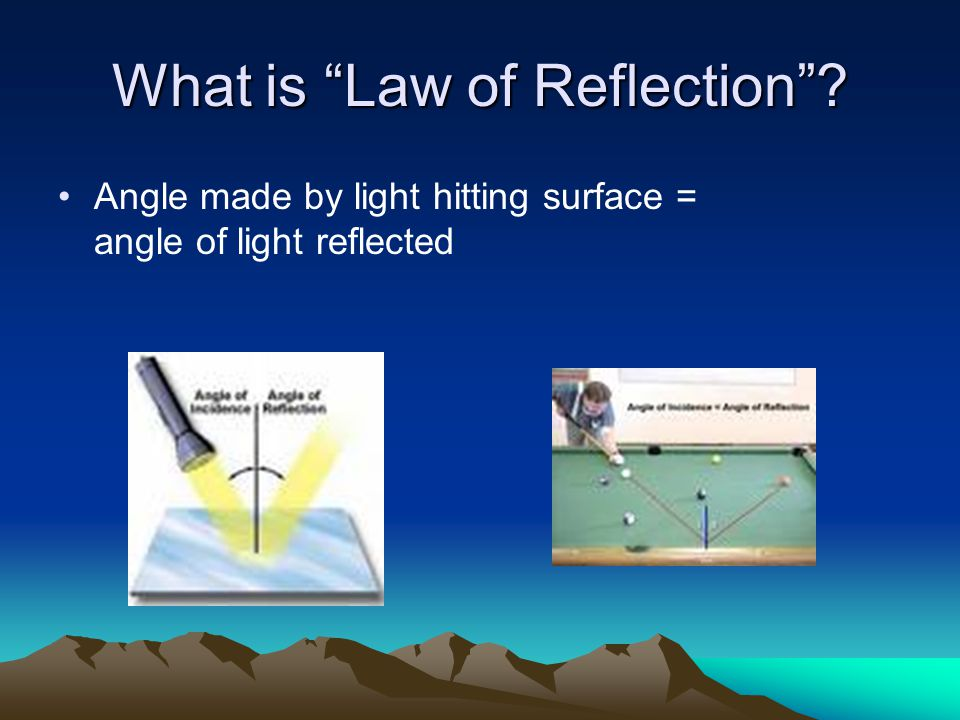 What is Law of Reflection