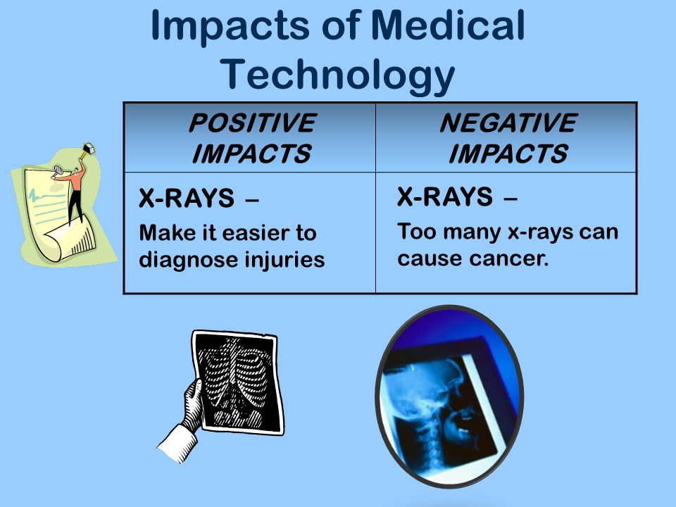 Impacts of Medical Technology