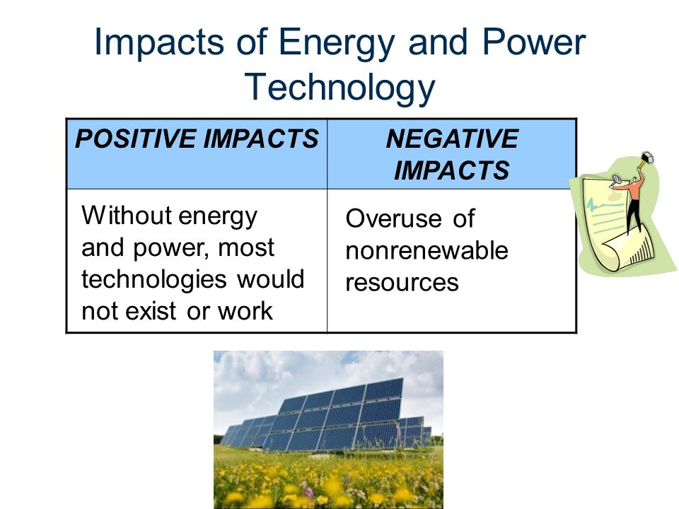 Impacts of Energy and Power Technology