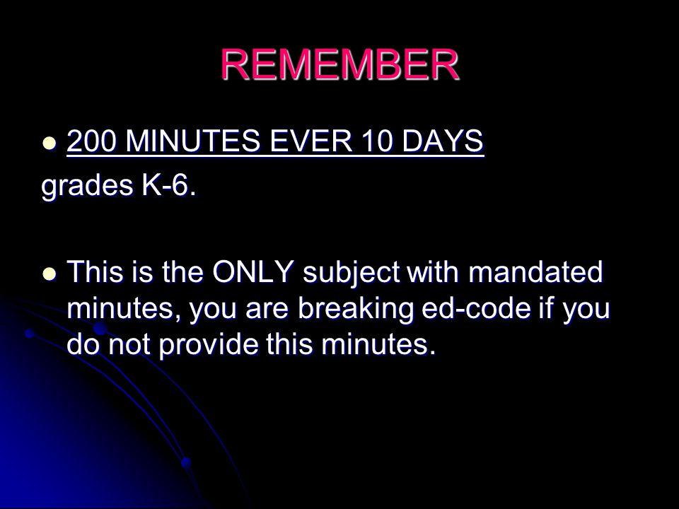 REMEMBER 200 MINUTES EVER 10 DAYS grades K-6.