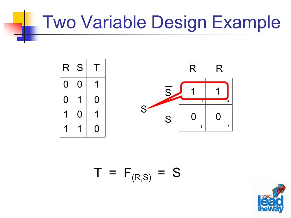 Two Variable Design Example