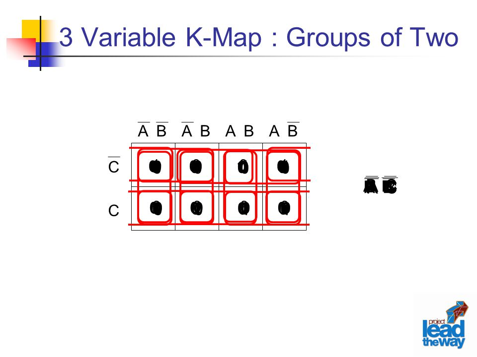 3 Variable K-Map : Groups of Two
