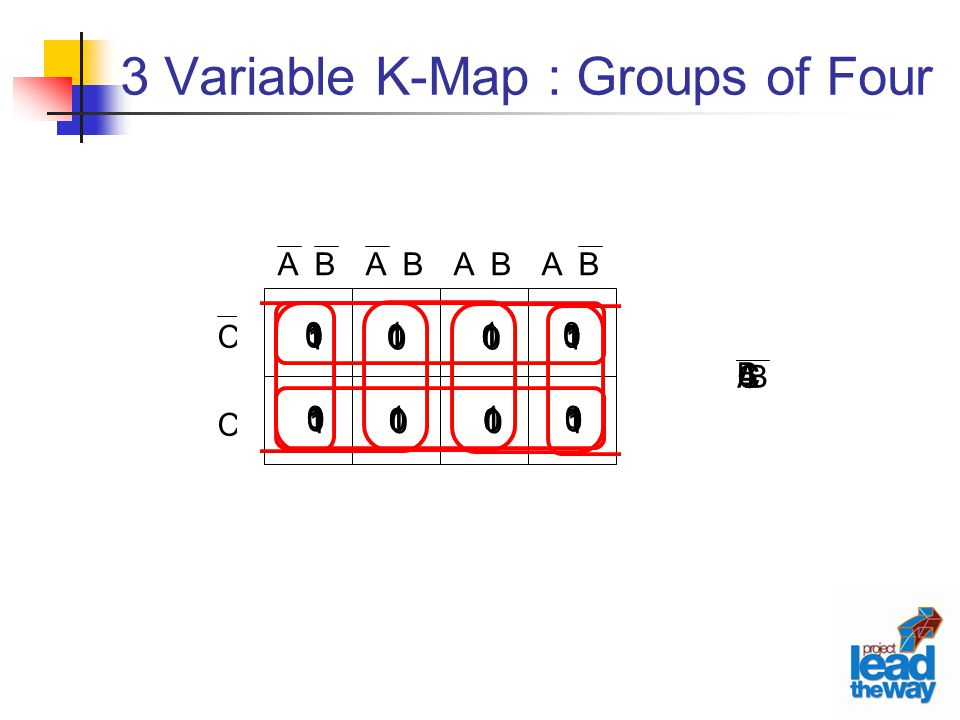 3 Variable K-Map : Groups of Four