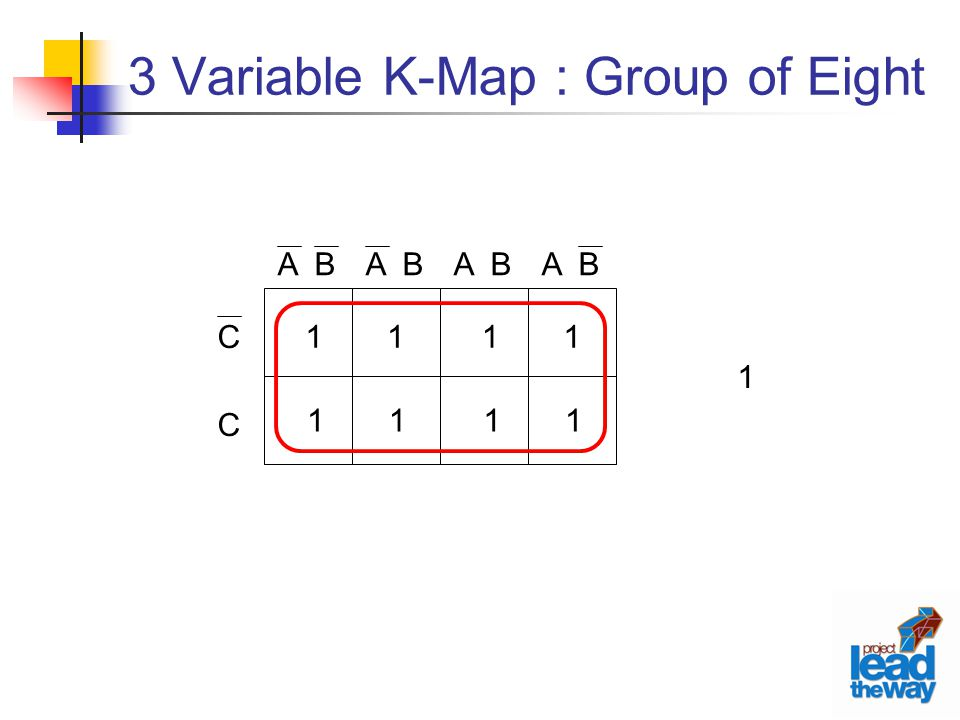 3 Variable K-Map : Group of Eight