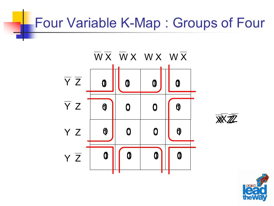 Four Variable K-Map : Groups of Four