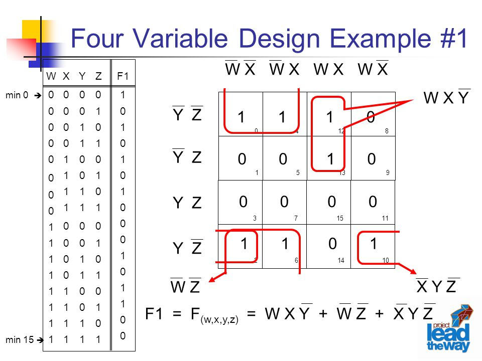 Four Variable Design Example #1