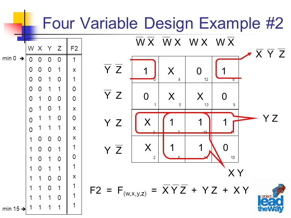Four Variable Design Example #2