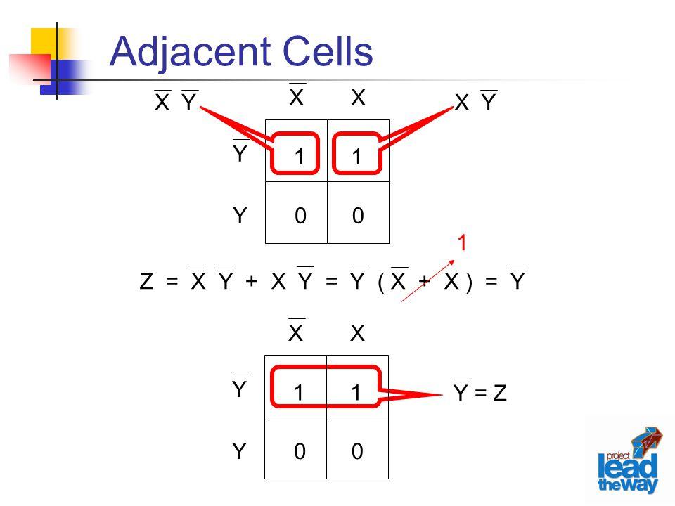 Adjacent Cells Y X 1 X Y X Y Z = X Y + X Y = Y ( X + X ) = Y 1 Y X 1