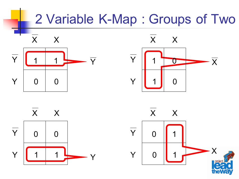 2 Variable K-Map : Groups of Two