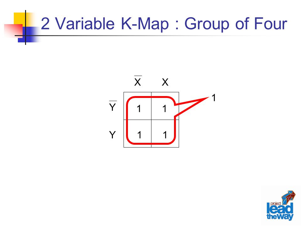 2 Variable K-Map : Group of Four