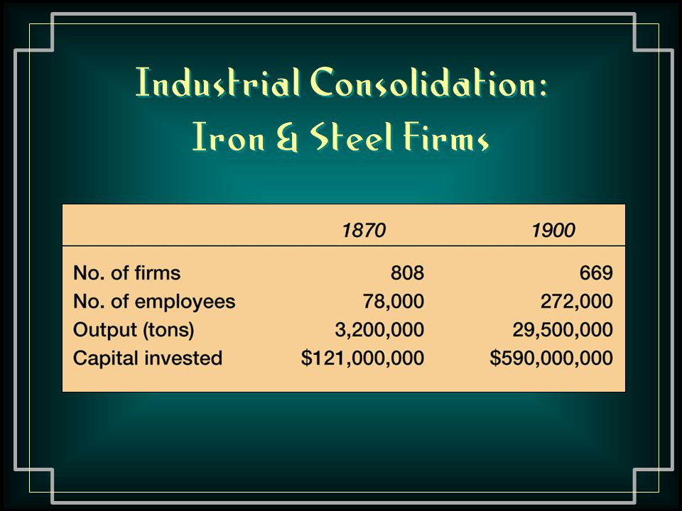 Industrial Consolidation: Iron & Steel Firms
