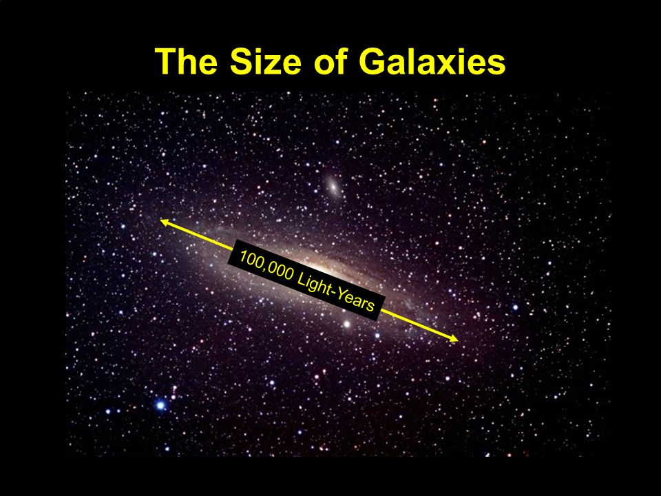 The Size of Galaxies 100,000 Light-Years
