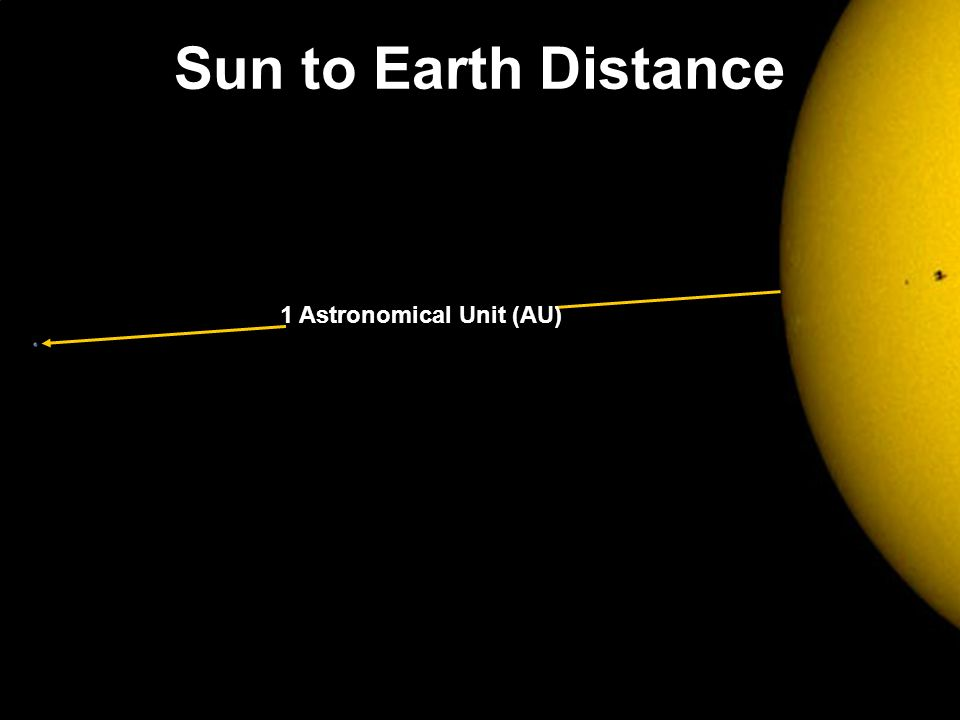 1 Astronomical Unit (AU)