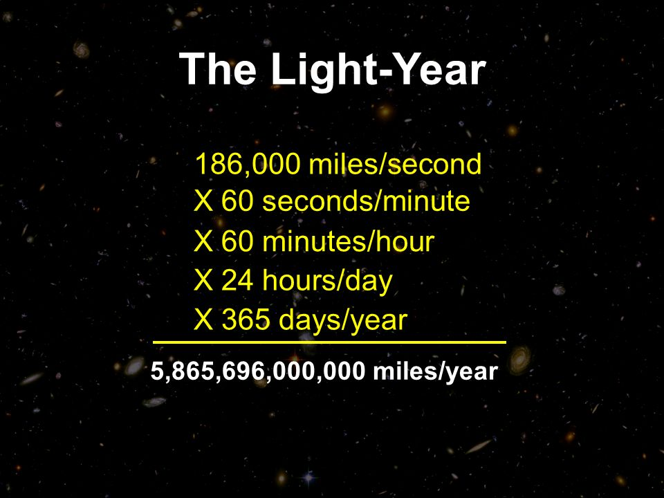 The Light-Year 186,000 miles/second X 60 seconds/minute