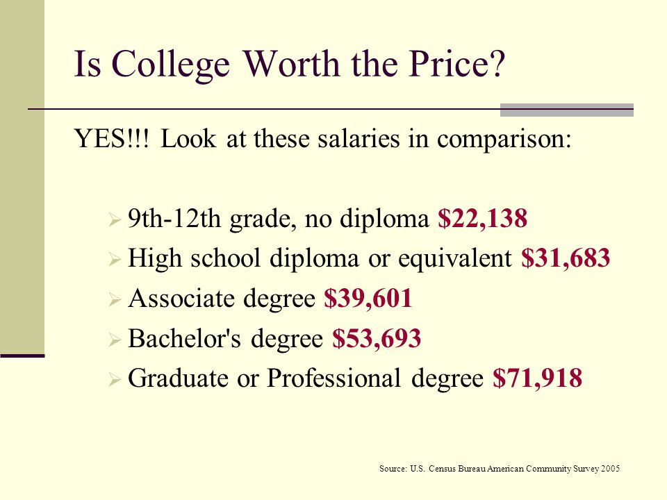 Is College Worth the Price