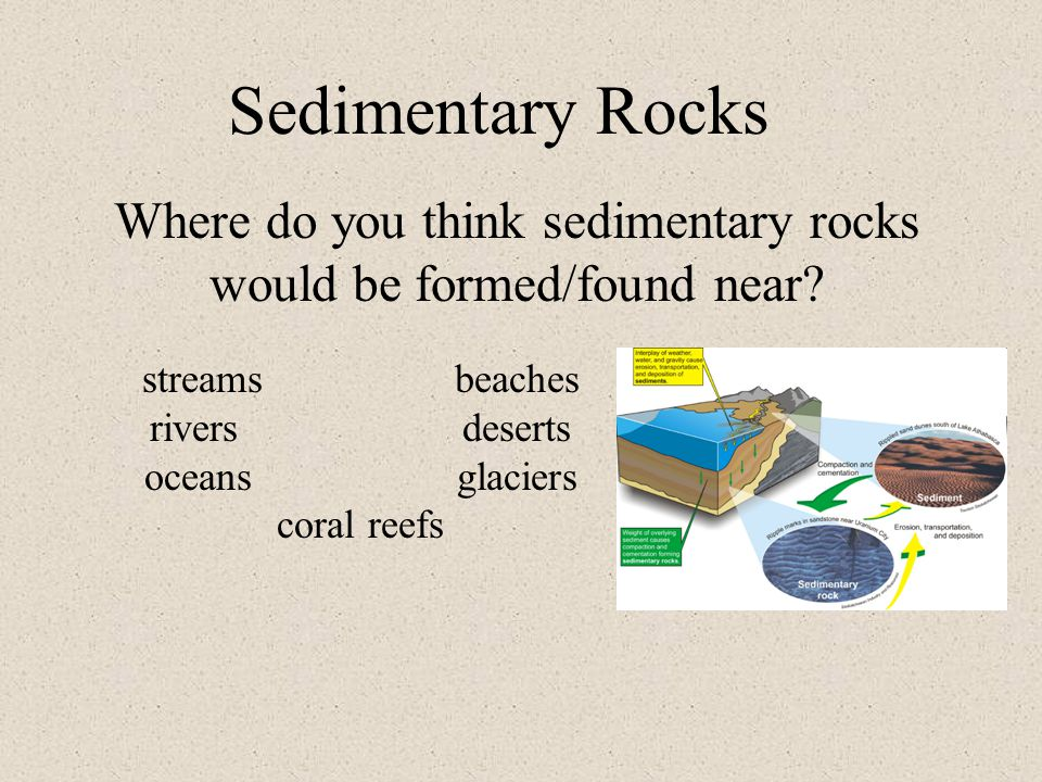 Where do you think sedimentary rocks would be formed/found near