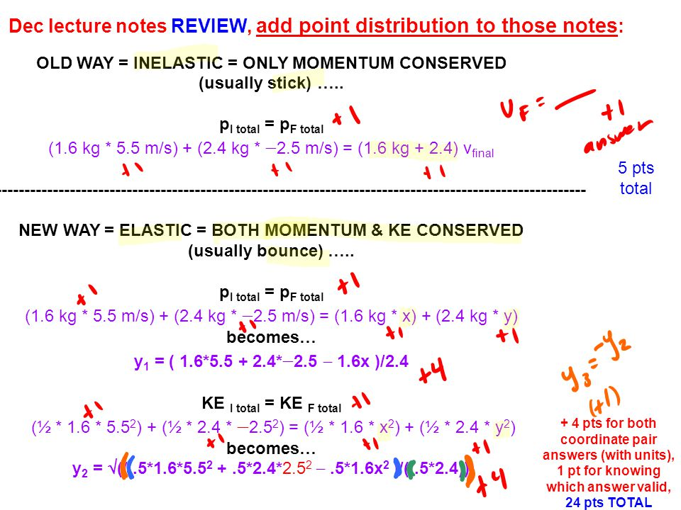 Dec lecture notes REVIEW, add point distribution to those notes: