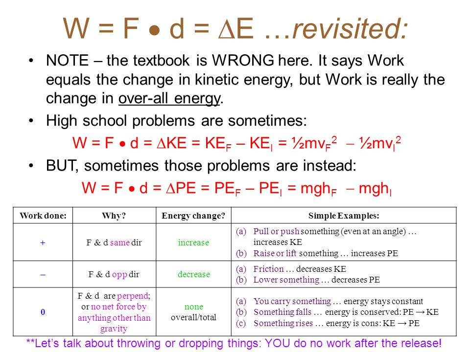 W = F  d = E …revisited:
