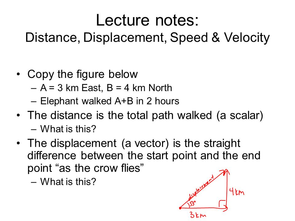 Lecture notes: Distance, Displacement, Speed & Velocity
